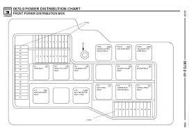 bmw e90 wiring diagram power distribution bmw e90 coil u2022 wiring