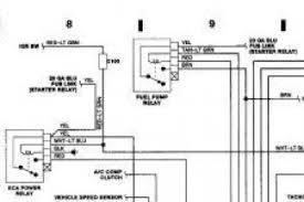 97 jeep cherokee fuel pump wiring diagram wiring diagram