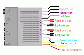wiring diagram for pioneer avh p1400dvd