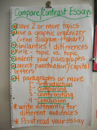 compare and contrast essay anchor chart 6th grade scott foresman