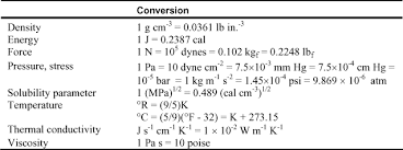 Si Units Table Appendix D Si Units And Physical Constants Polymer Science And