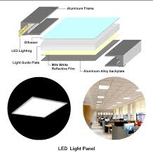 light guide plate suppliers tv diffuser plate suppliers and factory customized products price