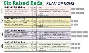 download raised garden bed layout solidaria garden