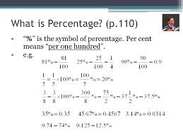standard one maths percentages i form 1 mathematics chapter 3 reminder standard