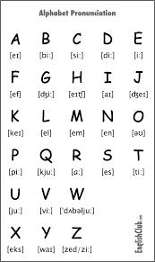 pronouncing the alphabet englishclub