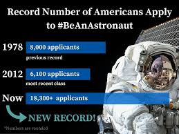 nasa u2014 10 questions about the 2017 astronaut class