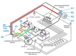 electric golf cart solenoid wiring diagram wiring diagram and