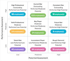 employee performance review templates free premium creative form