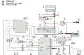 radio wiring diagram for 1999 volvo ha 2000 volvo s80 engine