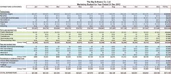 Business Plan Budget Template Excel Sle Marketing Budget Marketing Budget Template Marketing