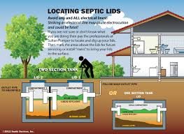 How Do I Clean My Patio Sultan Pumper Professional Septic Service