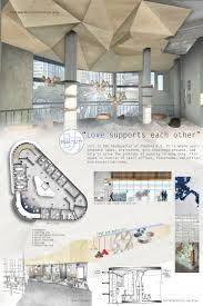 Furniture Design Programs Interior Design Interior Design Thesis Topics Room Design Ideas