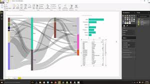 using custom visuals sankey diagram youtube
