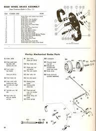 panhead wiring panhead generator wiring diagram panhead get free