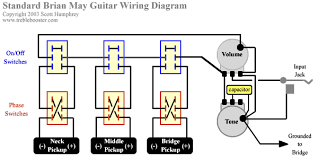 series wiring gretsch talk forum