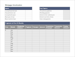 Amortization Schedule Excel Template Free Amortization Schedule Template 7 Free Sle Exle Format
