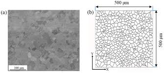 materials free full text multiscale modeling of