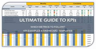 ultimate guide to company kpis examples u0026 kpi dashboard templates
