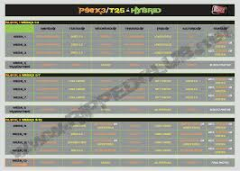 p90x3 nutrition plan rippedclub