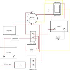 1997 tioga wiring help irv2 forums