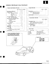 check engine honda civic 1999 6 g workshop manual
