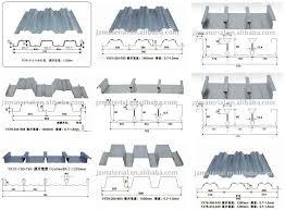 popular galvanised steel metal floor decking sheet galvanized