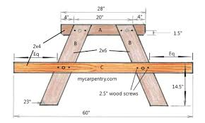 picnic table bench plans plan construction table de picnic maison design bahbe com