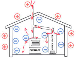 furnace nations home inspections inc