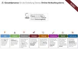 website design erstellen 127 best flows process models images on service