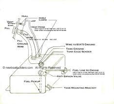 boat building regulations boat fuel system