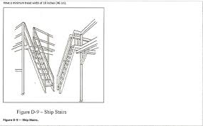 Osha Handrail Post Spacing Ships Ladder 68 Steep Incline Hatch Access Roof Access Ladders