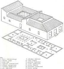 roman floor plan category floor plans of ancient roman buildings wikimedia commons