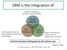 evidence based medicine in clinical practice