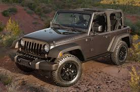 jeep wrangler hellcat 2017 jeep wrangler news reviews msrp ratings with amazing images