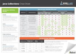 java collections cheat sheet zeroturnaround com