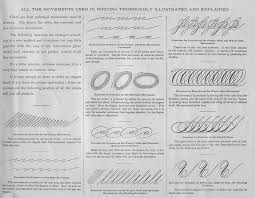 b u003espencerian script u003c b u003e taken from real penwork writing