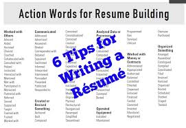 Action Words Resume