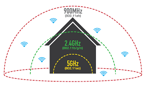 how to pick the perfect wireless router for your home