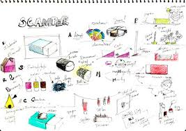 layout techniques definition design journal sos what is s c a m p e r