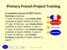 training date and name of trainer ppt download