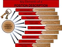 position descriptions human resources service center csu chico