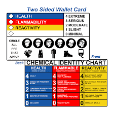hazardous materials classification table hazardous material hazmat sds msds and right to know signs