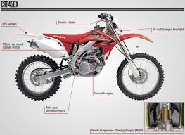 150 motocross bikes for sale official 2017 honda crf 150 250 u0026 450 r x dirt bike models