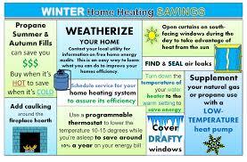 winter home heating