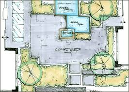 Landscape Architects  Design  Construction  The Landmark Group