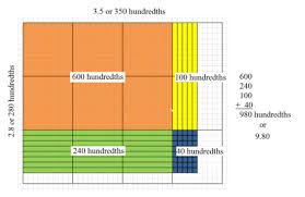 area models for decimal multiplication ck 12 foundation