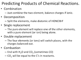 chemical reactions unit 11 chapter 11 ppt download