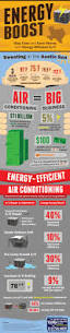 12 best hvac u0026 plumbing infographics images on pinterest energy