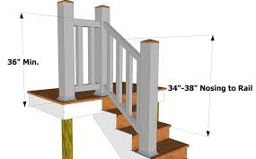 Deck Handrail Code Stairs Stair Rail Code Railing Height Gets Confusing Here U0027s A