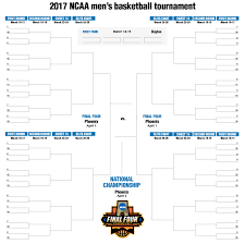 2017 ncaa basketball tournament 2017 ncaa tournament a guide to the madness the sundial
